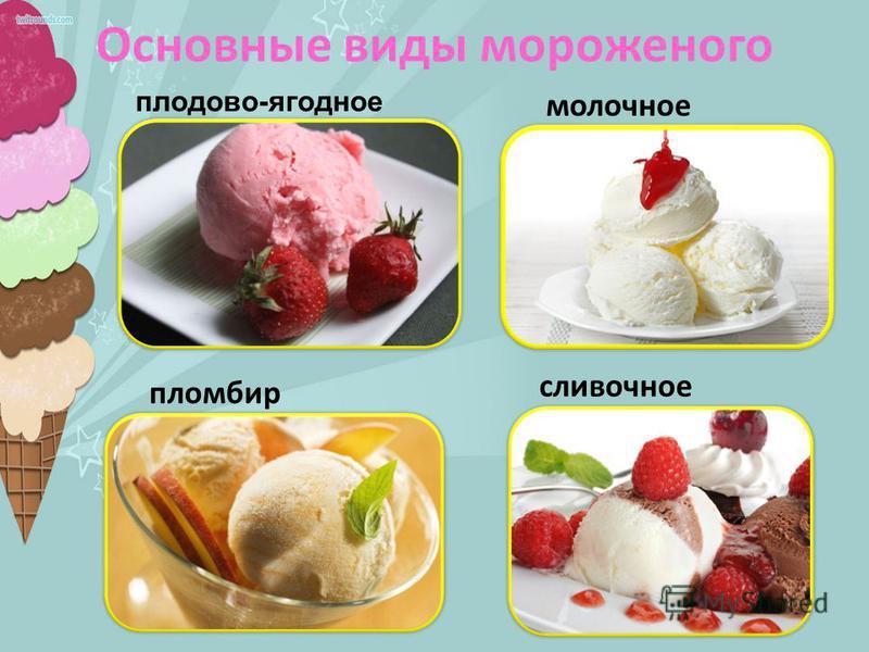 Основные виды мороженого сливочное молочное пломбир плодово-ягодное