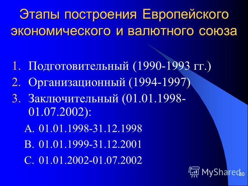 30 Этапы построения Европейского экономического и валютнего союза 1. Подготовительный (1990-1993 гг.) 2. Организационный (1994-1997) 3. Заключительный (01.01.1998- 01.07.2002): A.01.01.1998-31.12.1998 B.01.01.1999-31.12.2001 C.01.01.2002-01.07.2002