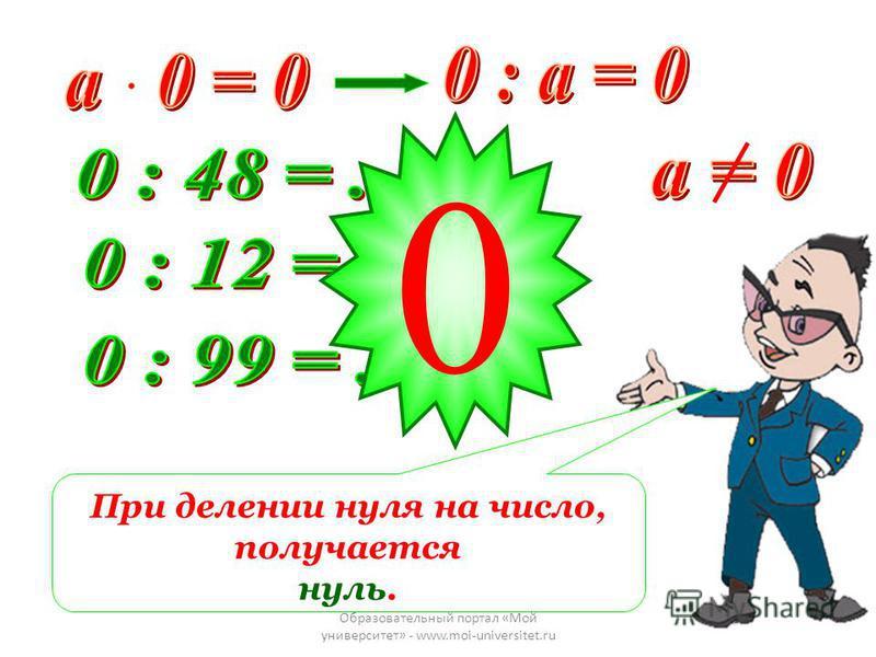 Образовательный портал «Мой университет» - www.moi-universitet.ru При делении нуля на число, получается нуль. 0