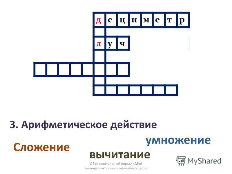 Образовательный портал «Мой университет» - www.moi-universitet.ru дециметр луч 3. Арифметическое действие Сложение вычитание умножение
