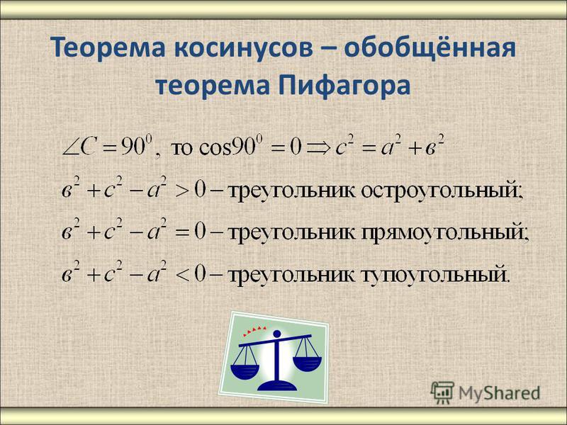 Теорема косинусов – обобщённая теорема Пифагора