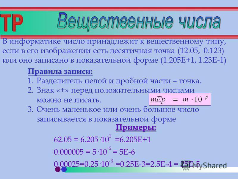 В информатике число принадлежит к вещественному типу, если в его изображении есть десятичная точка (12.05, 0.123) или оно записано в показательной форме (1.205Е+1, 1.23Е-1) Правила записи: 1. Разделитель целой и дробной части – точка. 2. Знак «+» пер