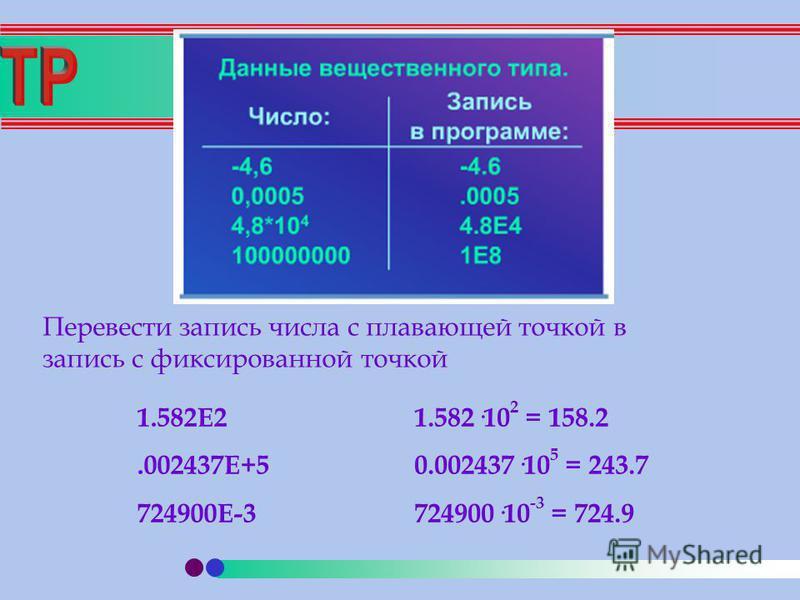 1.582·10 2 = 158.2 0.002437·10 5 = 243.7 724900·10 -3 = 724.9 Перевести запись числа с плавающей точкой в запись с фиксированной точкой 1.582Е2.002437Е+5 724900Е-3