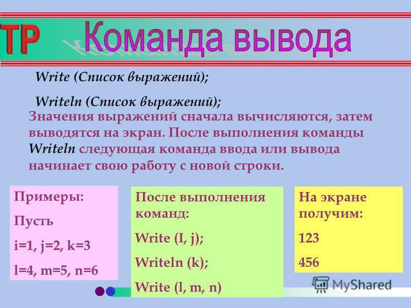 Write (Список выражений); Writeln (Список выражений); Значения выражений сначала вычисляются, затем выводятся на экран. После выполнения команды Writeln следующая команда ввода или вывода начинает свою работу с новой строки. Примеры: Пусть i=1, j=2,