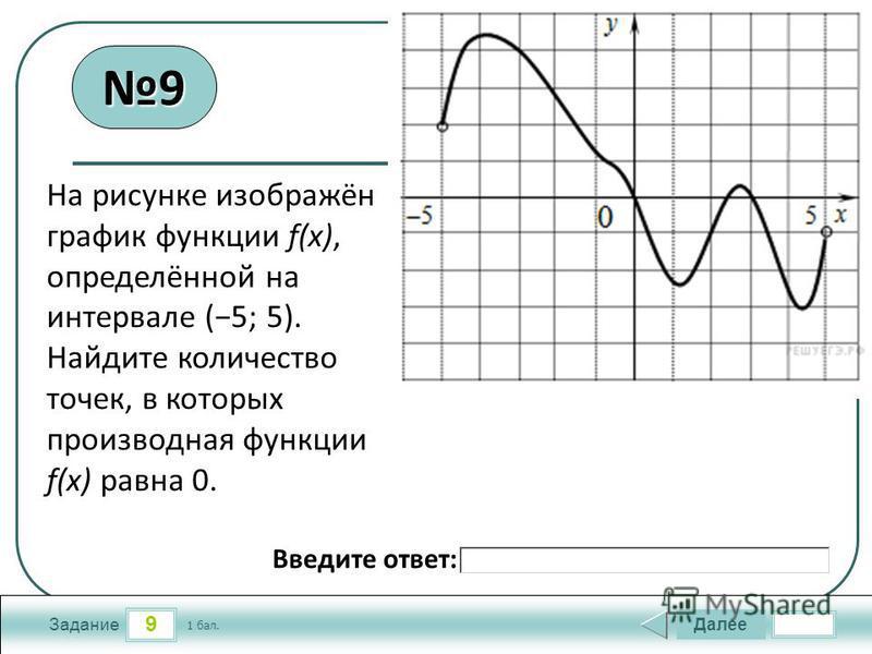 9 Задание Далее 1 бал. Введите ответ: На рисунке изображён график функции f(x), определённой на интервале (5; 5). Найдите количество точек, в которых производная функции f(x) равна 0. 9