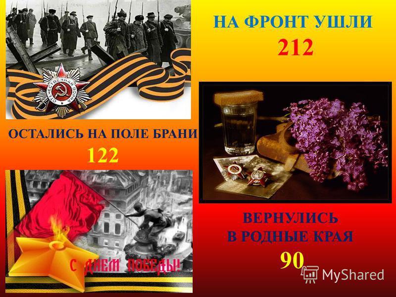 НА ФРОНТ УШЛИ 212 ОСТАЛИСЬ НА ПОЛЕ БРАНИ 122 ВЕРНУЛИСЬ В РОДНЫЕ КРАЯ 90