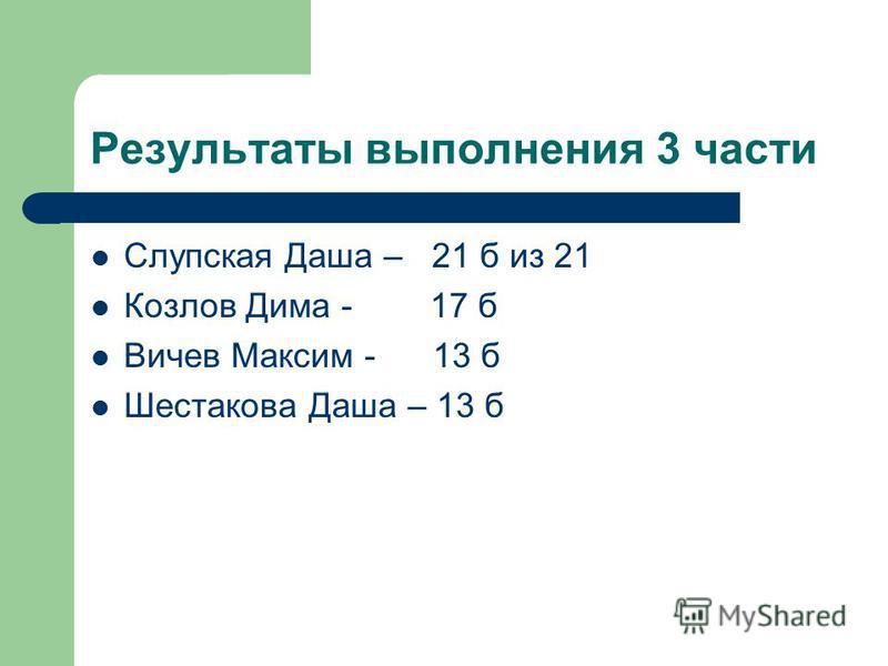 Результаты выполнения 3 части Слупская Даша – 21 б из 21 Козлов Дима - 17 б Вичев Максим - 13 б Шестакова Даша – 13 б