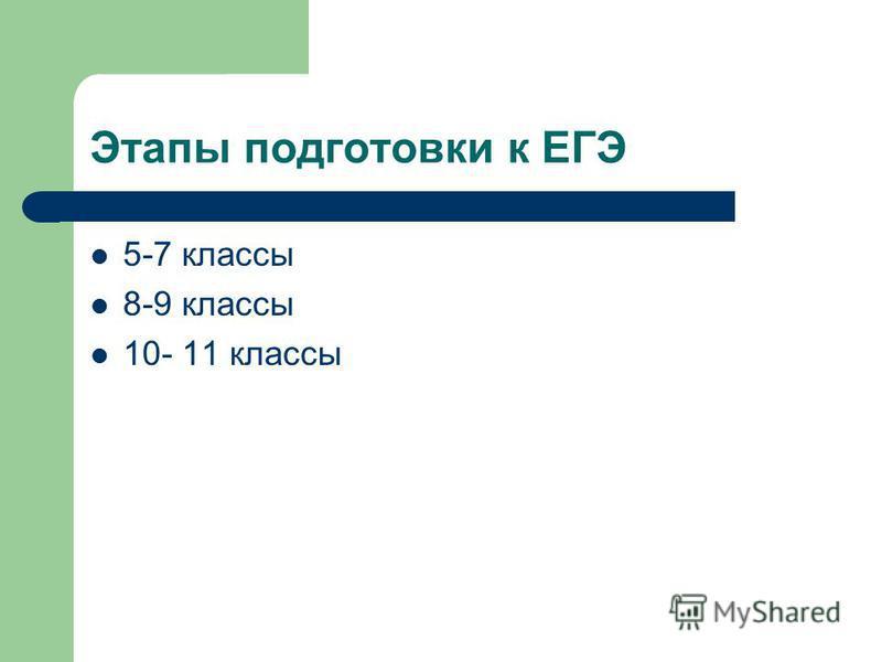 Этапы подготовки к ЕГЭ 5-7 классы 8-9 классы 10- 11 классы