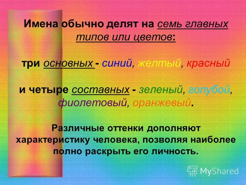 Имена обычно делят на семь главных типов или цветов: три основных - синий, желтый, красный и четыре составных - зеленый, голубой, фиолетовый, оранжевый. Различные оттенки дополняют характеристику человека, позволяя наиболее полно раскрыть его личност