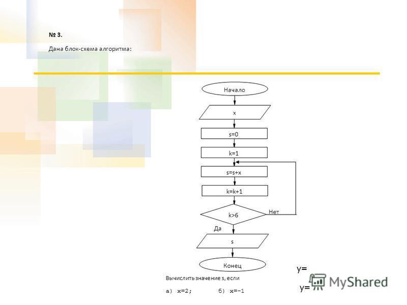 3. Дана блок-схема алгоритма: Вычислить значение s, если а) х=2; б) х=-1 Начало x s Конец Да Нет s=0 k=1 s=s+x k=k+1 k>6 y=