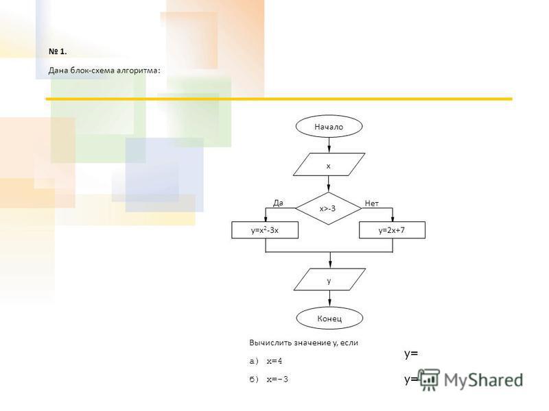 1. Дана блок-схема алгоритма: Вычислить значение y, если а) х=4 б) х=-3 Начало x x>-3 y=x 2 -3x y=2x+7 y Конец Да Нет y=