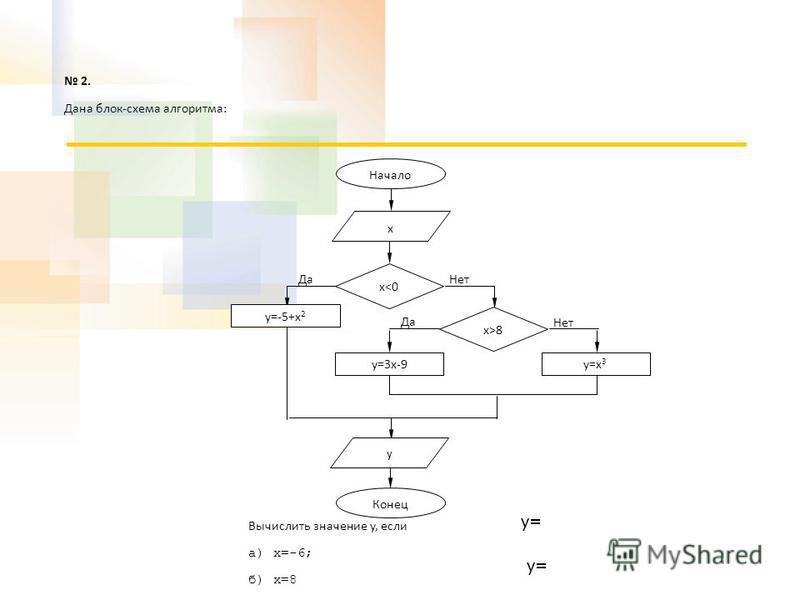 2. Дана блок-схема алгоритма: Вычислить значение y, если а) х=-6; б) х=8 Начало x x<0 y=-5+x 2 Конец Да Нет x>8 Да Нет y=3x-9y=x 3 y y=