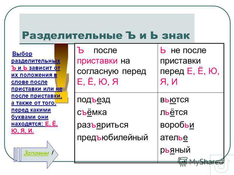 Разделительные Ъ и Ь знак Выбор разделительных Ъ и Ь зависит от их положения в слове после приставки или не после приставки, а также от того, перед какими буквами они находятся: Е, Ё, Ю, Я, И. Ъ после приставки на согласную перед Е, Ё, Ю, Я Ь не посл