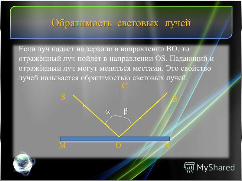 Обратимость световых лучей B S MNO C Если луч падает на зеркало в направлении BO, то отражённый луч пойдёт в направлении OS. Падающий и отражённый луч могут меняться местами. Это свойство лучей называется обратимостью световых лучей.
