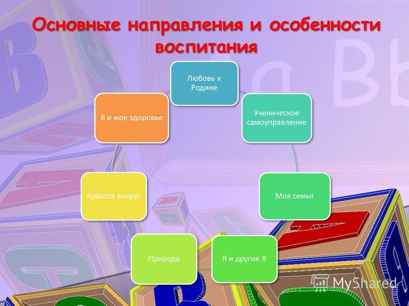 Основные направления и особенности воспитания