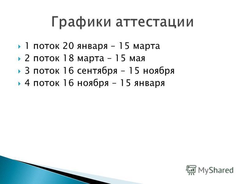 1 поток 20 января – 15 марта 2 поток 18 марта – 15 мая 3 поток 16 сентября – 15 ноября 4 поток 16 ноября – 15 января