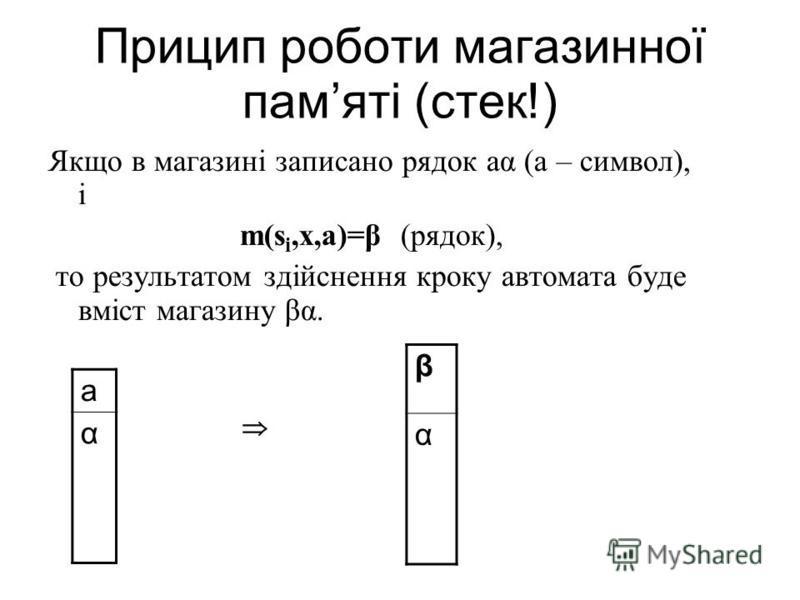 Прицип роботи магазинної памяті (стек!) Якщо в магазині записано рядок aα (a – символ), і m(s i,x,a)=β (рядок), то результатом здійснення кроку автомата буде вміст магазину βα. a α β α