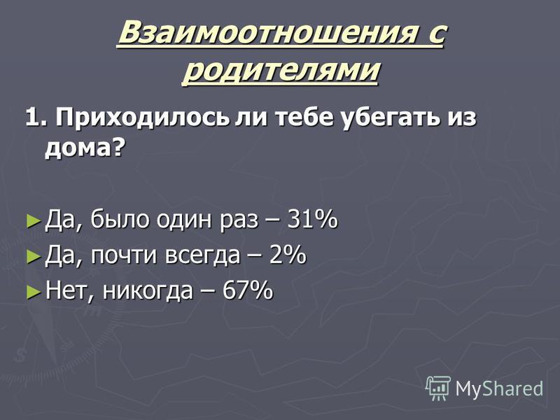 Взаимоотношения с родителями 1. Приходилось ли тебе убегать из дома? Да, было один раз – 31% Да, было один раз – 31% Да, почти всегда – 2% Да, почти всегда – 2% Нет, никогда – 67% Нет, никогда – 67%