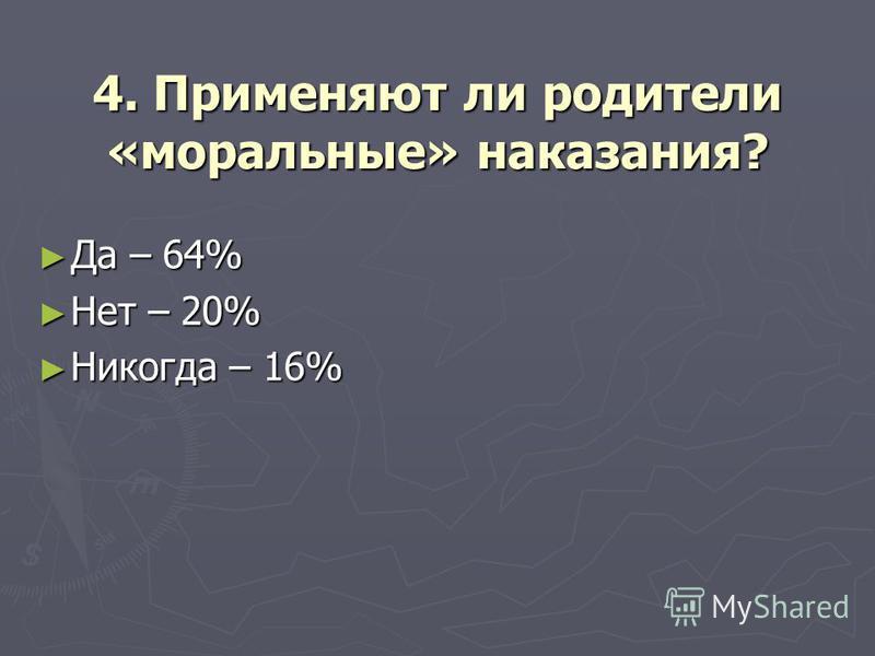 4. Применяют ли родители «моральные» наказания? Да – 64% Да – 64% Нет – 20% Нет – 20% Никогда – 16% Никогда – 16%