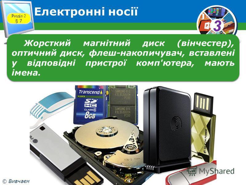 33 © Вивчаємо інформатику teach-inf.at.uateach-inf.at.ua Електронні носії Розділ 2 § 7 Жорсткий магнітний диск (вінчестер), оптичний диск, флеш-накопичувач, вставлені у відповідні пристрої комп'ютера, мають імена.