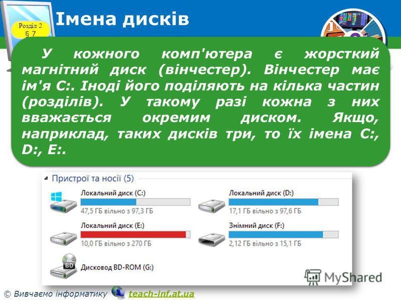 33 © Вивчаємо інформатику teach-inf.at.uateach-inf.at.ua Імена дисків Розділ 2 § 7 У кожного комп'ютера є жорсткий магнітний диск (вінчестер). Вінчестер має ім'я С:. Іноді його поділяють на кілька частин (розділів). У такому разі кожна з них вважаєть