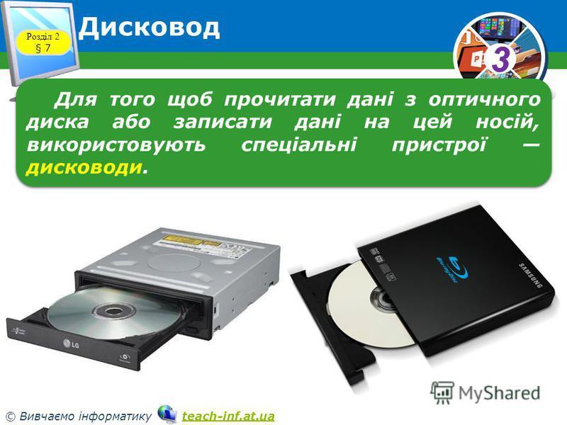 33 © Вивчаємо інформатику teach-inf.at.uateach-inf.at.ua Дисковод Розділ 2 § 7 Для того щоб прочитати дані з оптичного диска або записати дані на цей носій, використовують спеціальні пристрої дисководи.