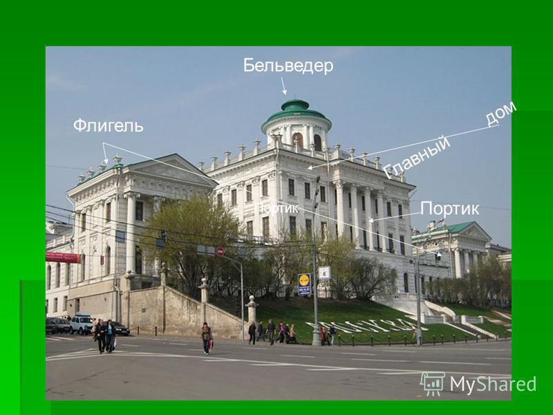 Главный дом Флигель Бельведер Портик