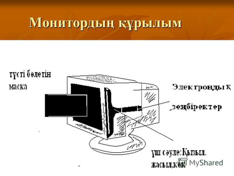 Монитордың құрылым