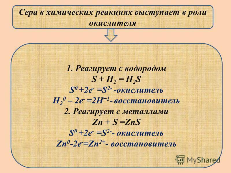Сера в химических реакциях выступает в роли окислителя 1. Реагирует с водородом S + H 2 = H 2 S S 0 +2e - =S 2- -окислитель H 2 0 – 2e - =2H +1 - восстановитель 2. Реагирует с металлами Zn + S =ZnS S 0 +2e - =S 2- - окислитель Zn 0 -2e - =Zn 2+ - вос