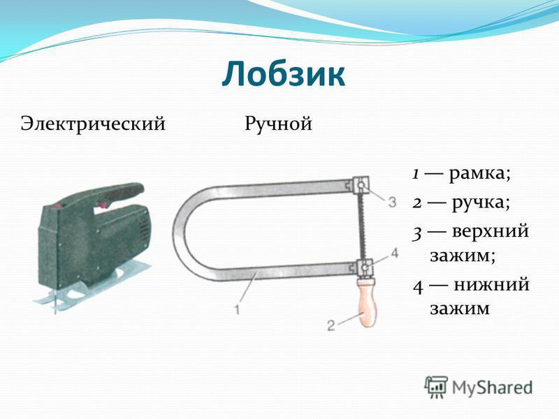 Лобзик 1 рамка; 2 ручка; 3 верхний зажим; 4 нижний зажим Электрический Ручной