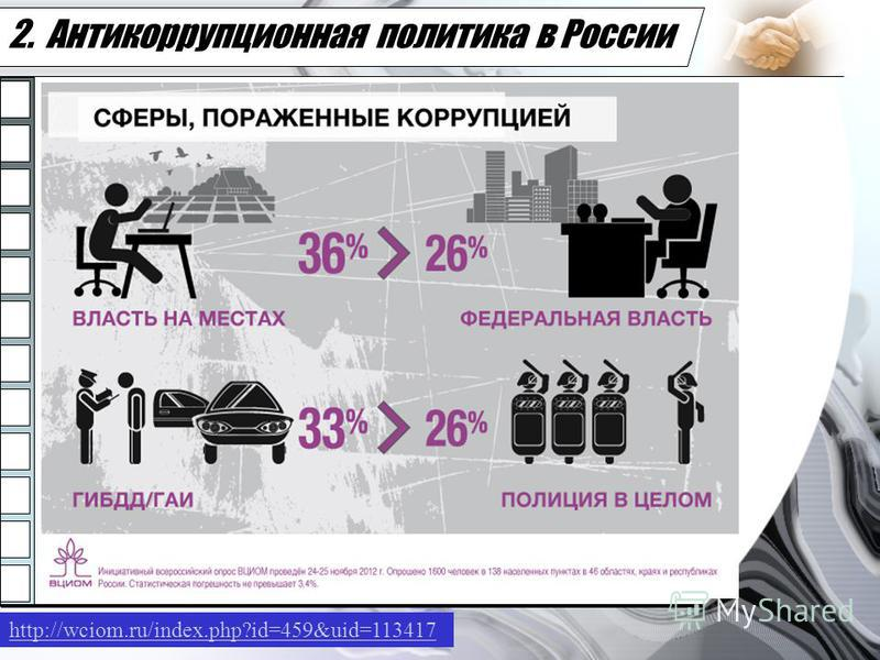2. Антикоррупционная политика в России Your subtopic goes here http://wciom.ru/index.php?id=459&uid=113417