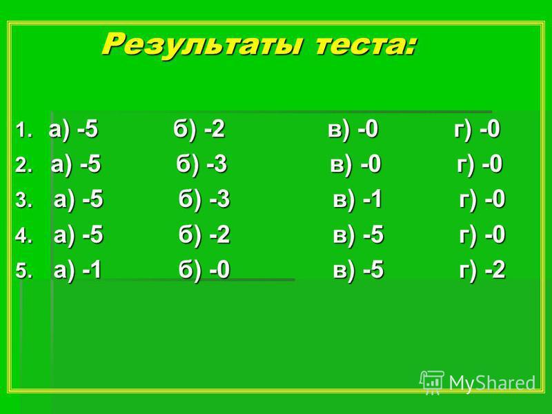 Результаты теста: Результаты теста: 1. а) -5 б) -2 в) -0 г) -0 2. а) -5 б) -3 в) -0 г) -0 3. а) -5 б) -3 в) -1 г) -0 4. а) -5 б) -2 в) -5 г) -0 5. а) -1 б) -0 в) -5 г) -2
