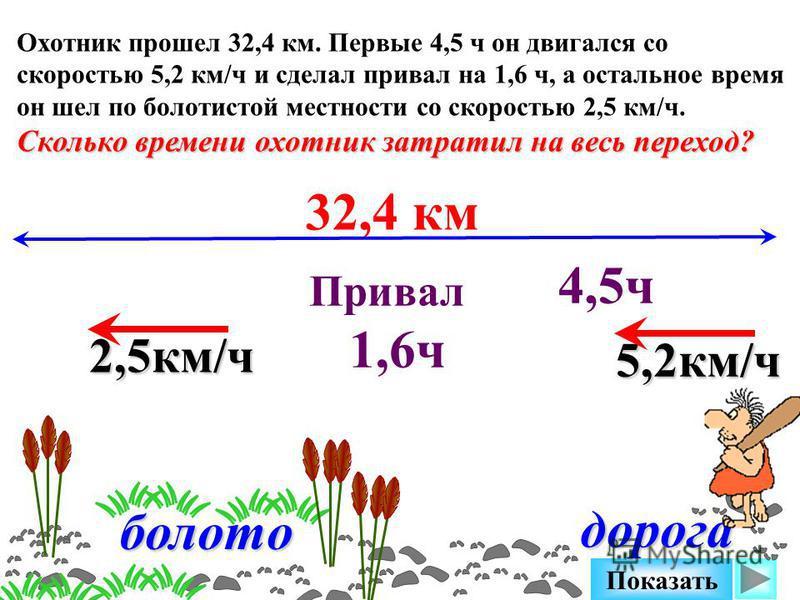 Сколько времени охотник затратил на весь переход? Охотник прошел 32,4 км. Первые 4,5 ч он двигался со скоростью 5,2 км/ч и сделал привал на 1,6 ч, а остальное время он шел по болотистой местности со скоростью 2,5 км/ч. Сколько времени охотник затрати