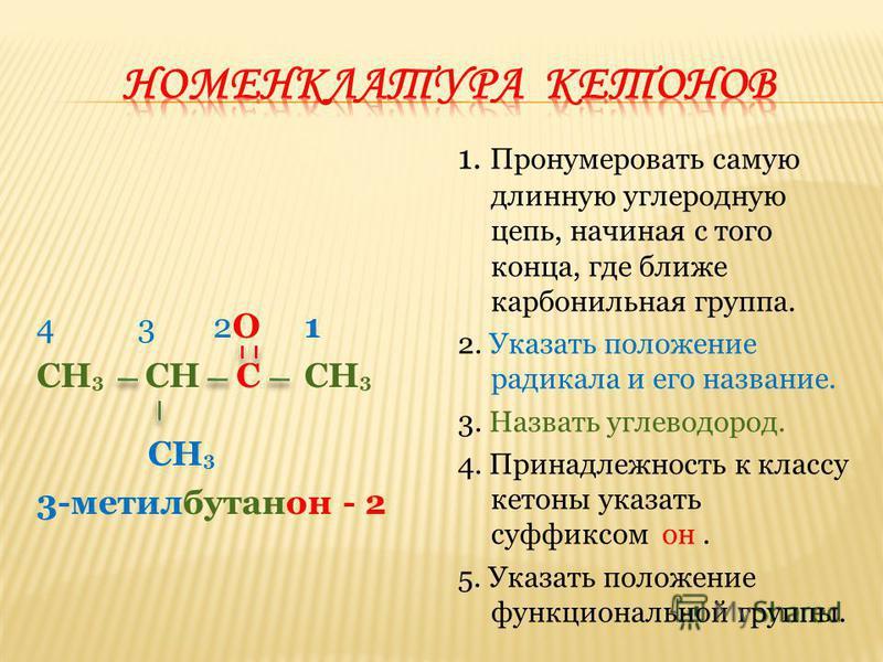 4 3 2О 1 СН 3 СН С СН 3 СН 3 3-метилбутанон - 2 1. Пронумеровать самую длинную углеродную цепь, начиная с того конца, где ближе карбонильная группа. 2. Указать положение радикала и его название. 3. Назвать углеводород. 4. Принадлежность к классу кето