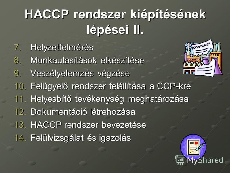 HACCP rendszer kiépítésének lépései II. 7.Helyzetfelmérés 8.Munkautasítások elkészítése 9.Veszélyelemzés végzése 10.Felügyelő rendszer felállítása a CCP-kre 11.Helyesbítő tevékenység meghatározása 12.Dokumentáció létrehozása 13.HACCP rendszer bevezet