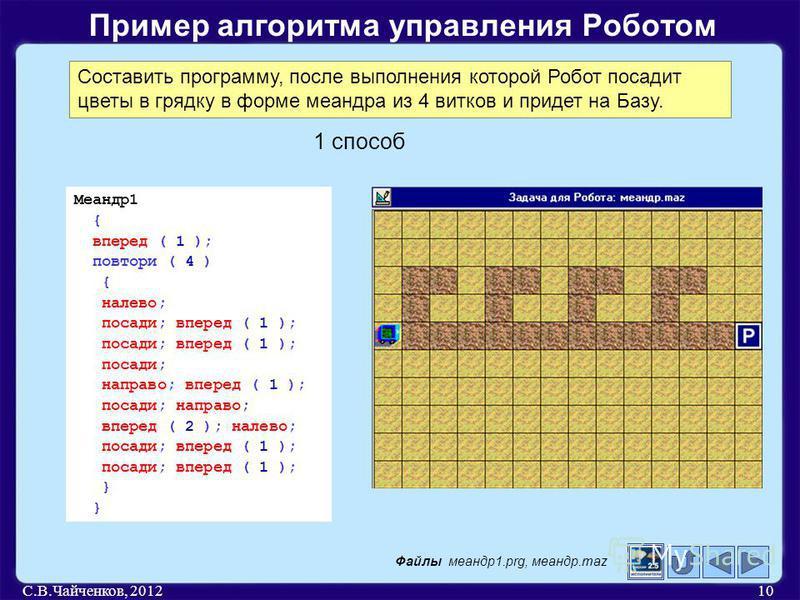С.В.Чайченков, 201210 Пример алгоритма управления Роботом Составить программу, после выполнения которой Робот посадит цветы в грядку в форме меандра из 4 витков и придет на Базу. 1 способ Меандр 1 { вперед ( 1 ); повтори ( 4 ) { налево; посади; впере