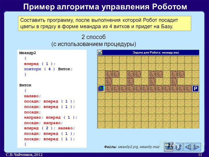 С.В.Чайченков, 201211 Пример алгоритма управления Роботом Составить программу, после выполнения которой Робот посадит цветы в грядку в форме меандра из 4 витков и придет на Базу. 2 способ (с использованием процедуры) Меандр 2 { вперед ( 1 ); повтори