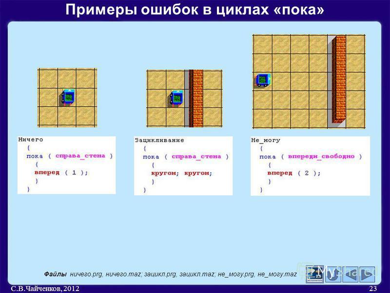 С.В.Чайченков, 201223 Примеры ошибок в циклах «пока» Файлы ничего.prg, ничего.maz; зацикл.prg, зацикл.maz; не_могу.prg, не_могу.maz