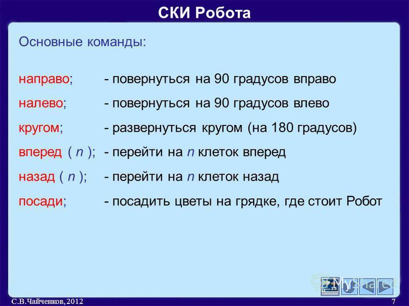 С.В.Чайченков, 20127 СКИ Робота Основные команды: направо; - повернуться на 90 градусов вправо налево; - повернуться на 90 градусов влево кругом; - развернуться кругом (на 180 градусов) вперед ( n ); - перейти на n клеток вперед назад ( n ); - перейт