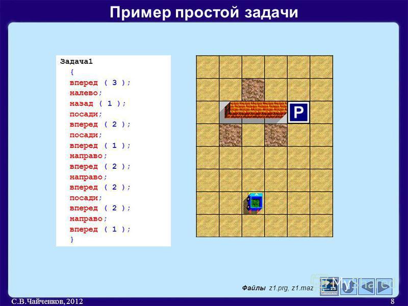 С.В.Чайченков, 20128 Пример простой задачи Задача 1 { вперед ( 3 ); налево; назад ( 1 ); посади; вперед ( 2 ); посади; вперед ( 1 ); направо; вперед ( 2 ); направо; вперед ( 2 ); посади; вперед ( 2 ); направо; вперед ( 1 ); } Файлы z1.prg, z1.maz