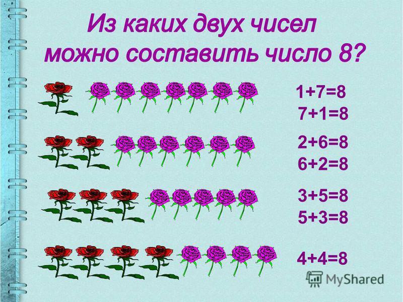 1+7=8 7+1=8 2+6=8 6+2=8 3+5=8 5+3=8 4+4=8