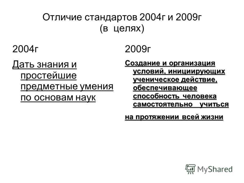 Отличие стандартов 2004 г и 2009 г (в целях) 2004 г Дать знания и простейшие предметные умения по основам наук 2009 г Создание и организация условий, инициирующих ученическое действие, обеспечивающее способность человека самостоятельно учиться на про