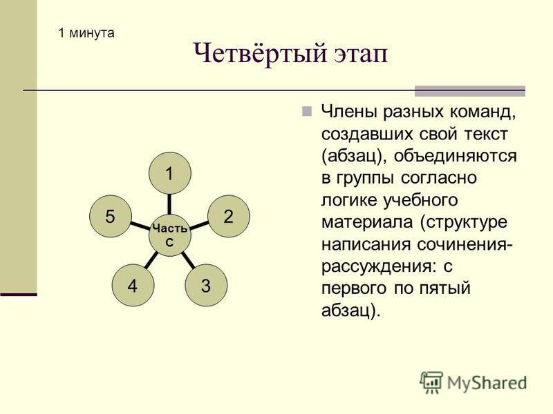 Четвёртый этап Члены разных команд, создавших свой текст (абзац), объединяются в группы согласно логике учебного материала (структуре написания сочинения- рассуждения: с первого по пятый абзац). Часть С 12345 1 минута