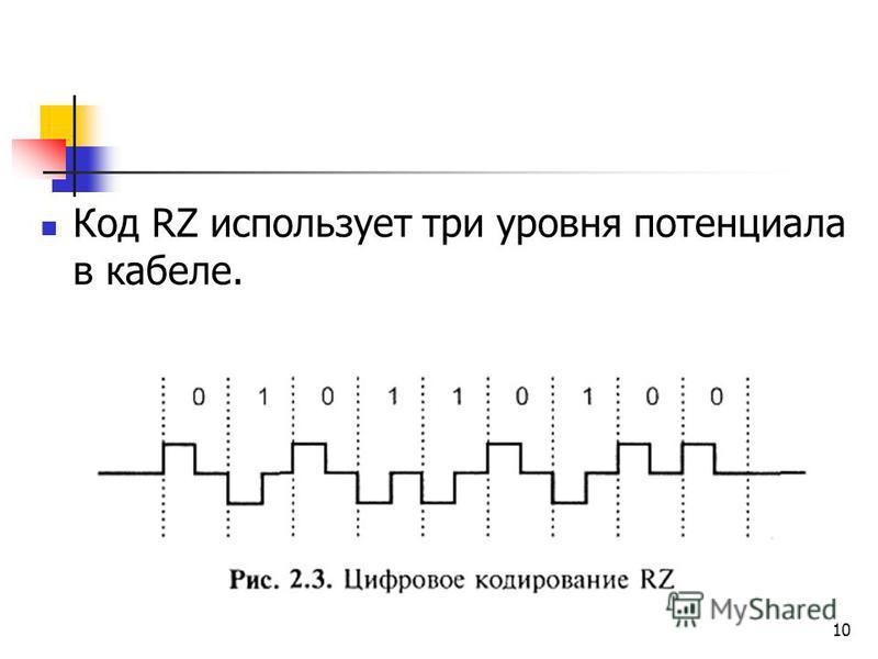 10 Код RZ использует три уровня потенциала в кабеле.