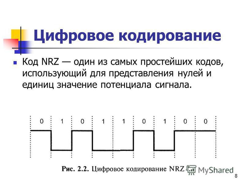8 Цифровое кодирование Код NRZ один из самых простейших кодов, использующий для представления нулей и единиц значение потенциала сигнала.