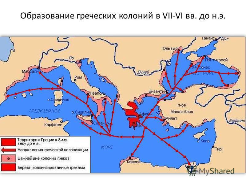 Образование греческих колоний в VII-VI вв. до н.э.