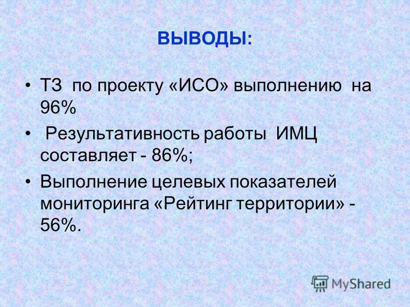 ВЫВОДЫ: ТЗ по проекту «ИСО» выполнению на 96% Результативность работы ИМЦ составляет - 86%; Выполнение целевых показателей мониторинга «Рейтинг территории» - 56%.