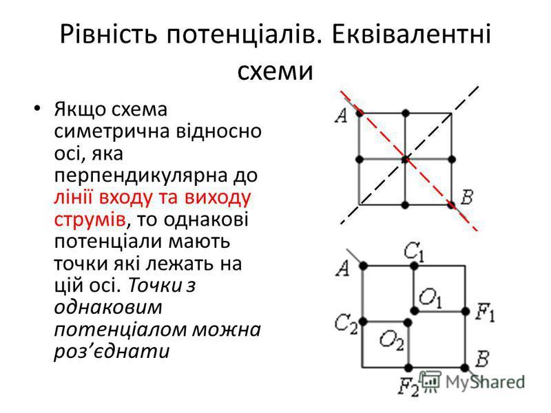 Рівність потенціалів. Еквівалентні схеми Якщо схема симетрична відносно осі, яка перпендикулярна до лінії входу та виходу струмів, то однакові потенціали мають точки які лежать на цій осі. Точки з однаковим потенціалом можна розєднати