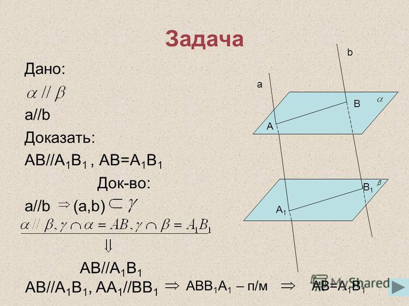 Задача Дано: a//b Доказать: AB//A 1 B 1, AB=A 1 B 1 Док-во: a//b (a,b) a b A B A1A1 B1B1 AB//A 1 B 1 AB//A 1 B 1, AA 1 //BB 1 ABB 1 A 1 – п/мAB=A 1 B 1