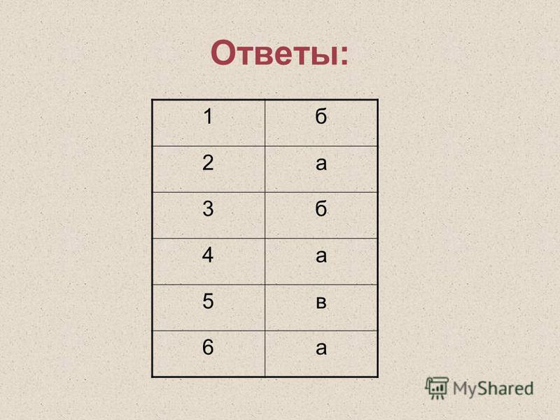 Ответы: 1 б 2 а 3 б 4 а 5 в 6 а